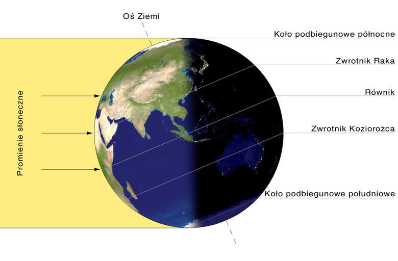 Oświetlenie Ziemi w czasie przesilenia zimowego